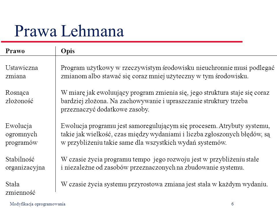 Modyfikacja oprogramowania6 Prawa Lehmana PrawoOpis UstawicznaProgram użytkowy w rzeczywistym środowisku nieuchronnie musi podlegać zmianazmianom albo stawać się coraz mniej użyteczny w tym środowisku.