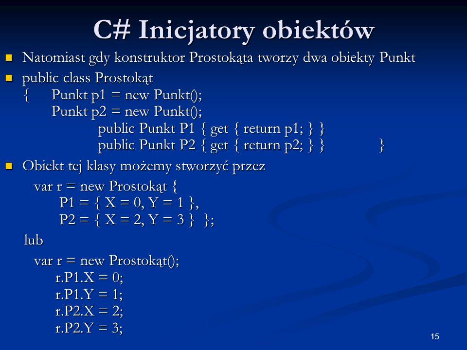 15 C# Inicjatory obiektów Natomiast gdy konstruktor Prostokąta tworzy dwa obiekty Punkt Natomiast gdy konstruktor Prostokąta tworzy dwa obiekty Punkt