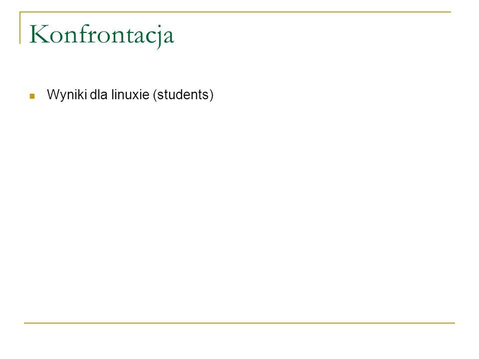 Konfrontacja Wyniki dla linuxie (students)