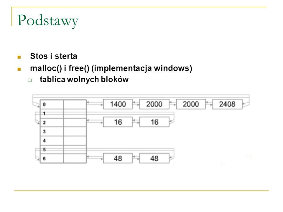 Podstawy Stos i sterta malloc() i free() (implementacja windows) tablica wolnych bloków