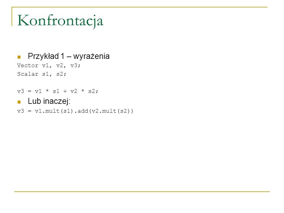 Konfrontacja Przykład 1 – wyrażenia Vector v1, v2, v3; Scalar s1, s2; v3 = v1 * s1 + v2 * s2; Lub inaczej: v3 = v1.mult(s1).add(v2.mult(s2))