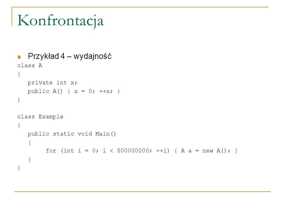 Konfrontacja Przykład 4 – wydajność class A { private int x; public A() { x = 0; ++x; } } class Example { public static void Main() { for (int i = 0;