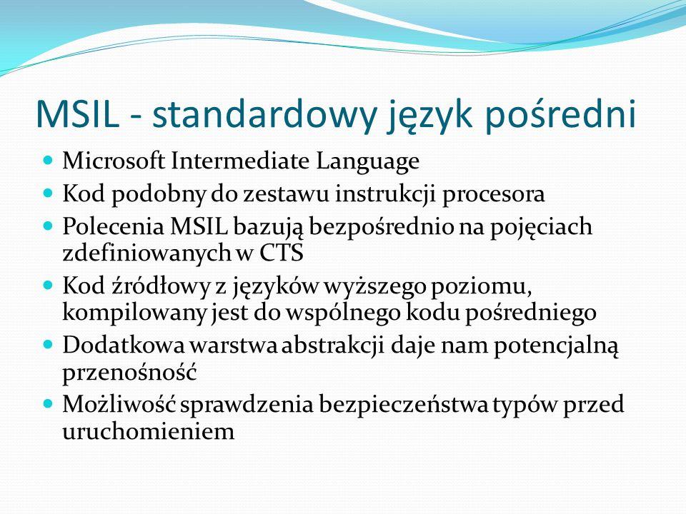 MSIL - standardowy język pośredni Microsoft Intermediate Language Kod podobny do zestawu instrukcji procesora Polecenia MSIL bazują bezpośrednio na po