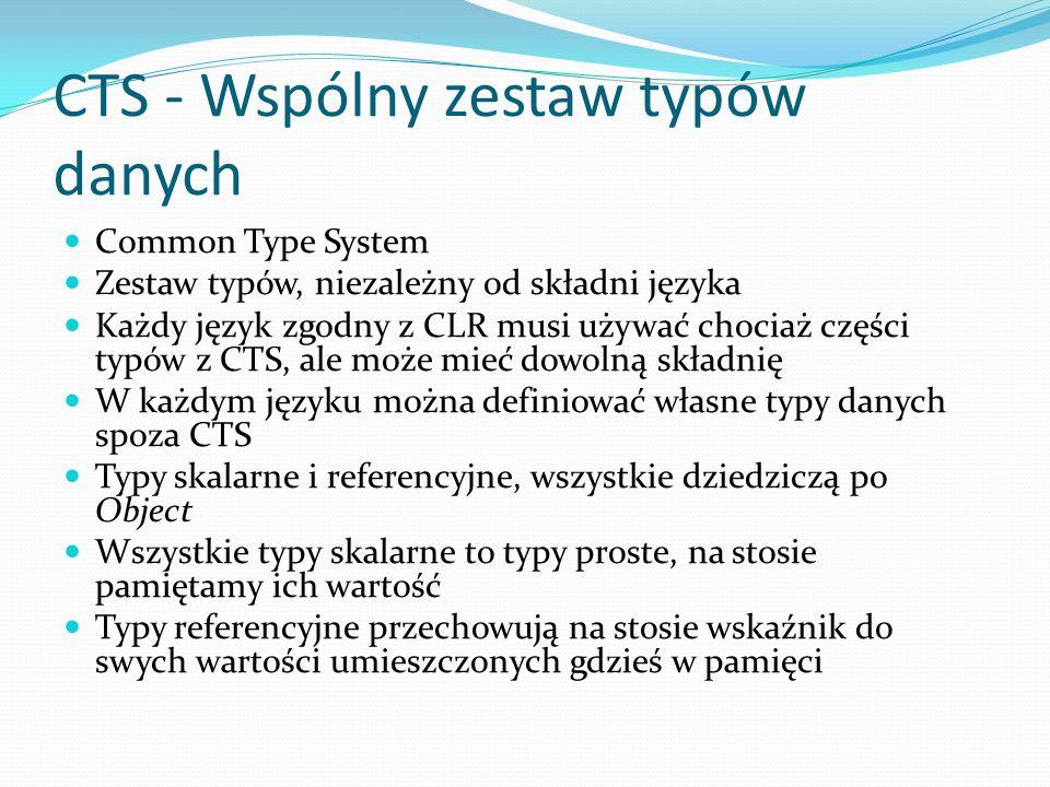 CTS - Wspólny zestaw typów danych Common Type System Zestaw typów, niezależny od składni języka Każdy język zgodny z CLR musi używać chociaż części ty