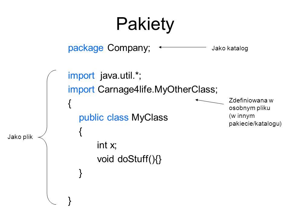 Pakiety package Company; import java.util.*; import Carnage4life.MyOtherClass; { public class MyClass { int x; void doStuff(){} } Zdefiniowana w osobn