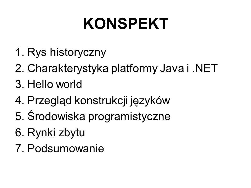 Rys historyczny Java: –powstaje w 1990 – projekt Oak (Sun) –Pierwsza dostępna implementacja: 1995 (Java 1.0) –obecnie: Java 6 C#: –powstaje w 2000 –głowny architektem jest Anders Hejlsberg –silne nawiązania do Javy, C++, Smalltalka i Delphi –obecnie: C# 2.0 Sourceforge.net (21 stycznia 2007): –# projektów w Javie: 21 831 –# projektów w C#: 4 844
