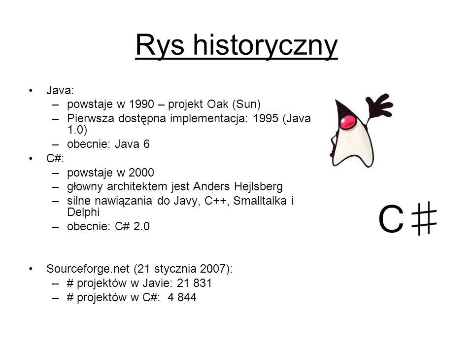 Rys historyczny Java: –powstaje w 1990 – projekt Oak (Sun) –Pierwsza dostępna implementacja: 1995 (Java 1.0) –obecnie: Java 6 C#: –powstaje w 2000 –gł
