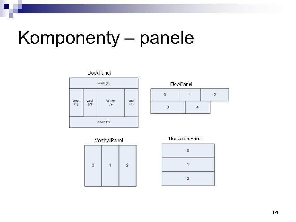 14 Komponenty – panele