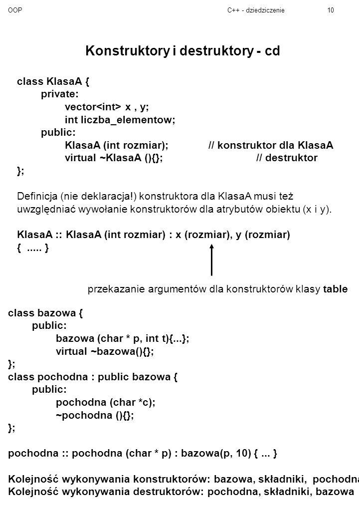 OOPC++ - dziedziczenie10 class KlasaA { private: vector x, y; int liczba_elementow; public: KlasaA (int rozmiar);// konstruktor dla KlasaA virtual ~KlasaA (){};// destruktor }; Definicja (nie deklaracja!) konstruktora dla KlasaA musi też uwzględniać wywołanie konstruktorów dla atrybutów obiektu (x i y).