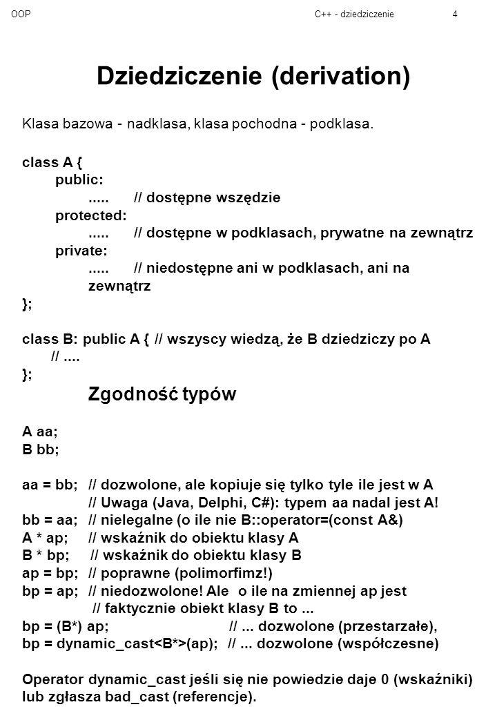 OOPC++ - dziedziczenie4 Dziedziczenie (derivation) Klasa bazowa - nadklasa, klasa pochodna - podklasa.