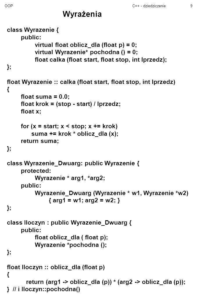 OOPC++ - dziedziczenie9 Wyrażenia class Wyrazenie { public: virtual float oblicz_dla (float p) = 0; virtual Wyrazenie* pochodna () = 0; float calka (float start, float stop, int lprzedz); }; float Wyrazenie :: calka (float start, float stop, int lprzedz) { float suma = 0.0; float krok = (stop - start) / lprzedz; float x; for (x = start; x < stop; x += krok) suma += krok * oblicz_dla (x); return suma; }; class Wyrazenie_Dwuarg: public Wyrazenie { protected: Wyrazenie * arg1, *arg2; public: Wyrazenie_Dwuarg (Wyrazenie * w1, Wyrazenie *w2) { arg1 = w1; arg2 = w2; } }; class Iloczyn : public Wyrazenie_Dwuarg { public: float oblicz_dla ( float p); Wyrazenie *pochodna (); }; float Iloczyn :: oblicz_dla (float p) { return (arg1 -> oblicz_dla (p)) * (arg2 -> oblicz_dla (p)); } // i Iloczyn::pochodna()