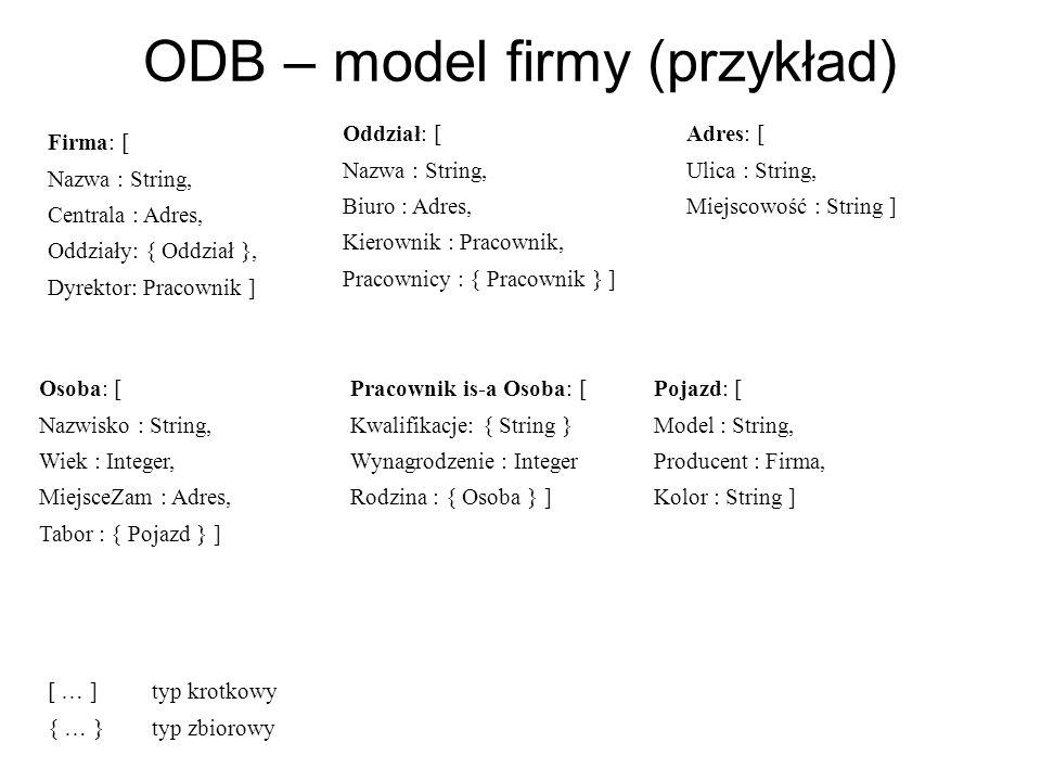 ODB – model firmy (przykład) Firma: [ Nazwa : String, Centrala : Adres, Oddziały: { Oddział }, Dyrektor: Pracownik ] Oddział: [ Nazwa : String, Biuro