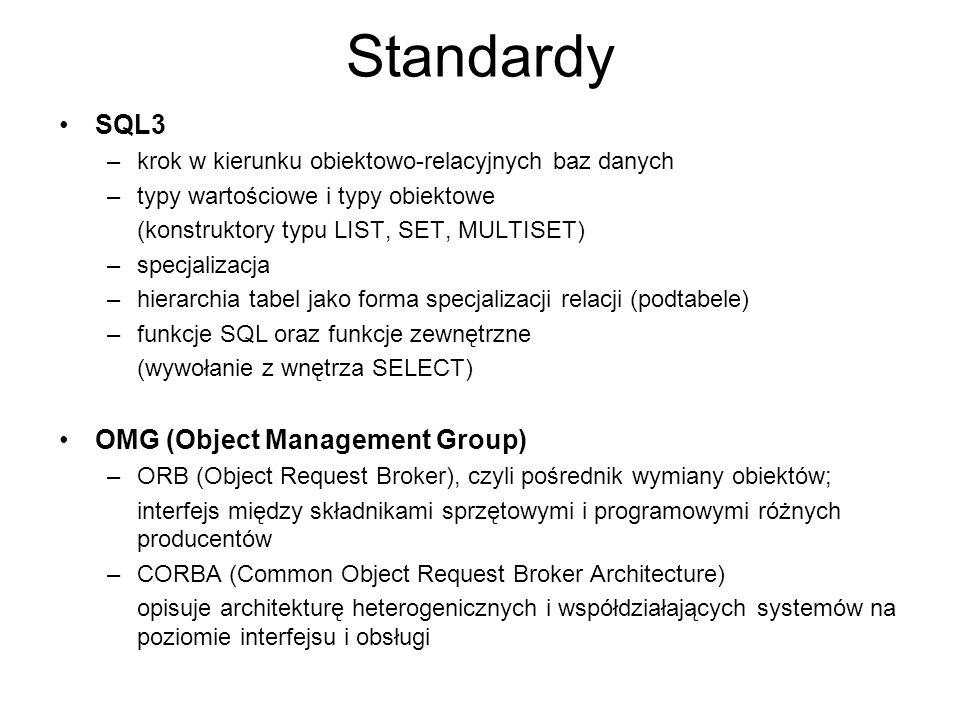 Standardy SQL3 –krok w kierunku obiektowo-relacyjnych baz danych –typy wartościowe i typy obiektowe (konstruktory typu LIST, SET, MULTISET) –specjaliz