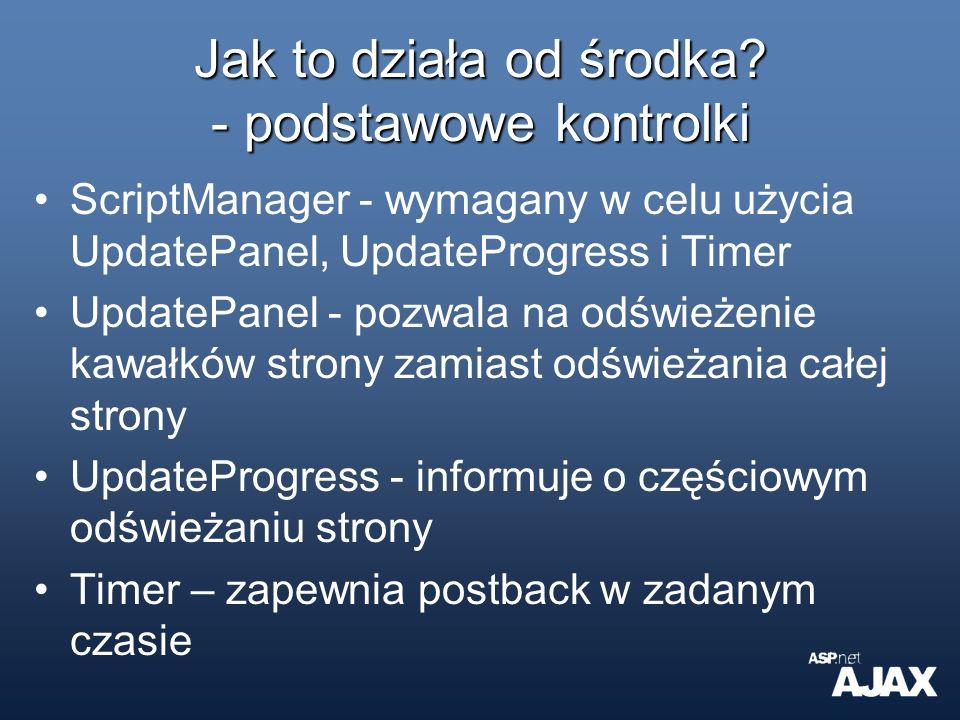 Jak to działa od środka? - podstawowe kontrolki ScriptManager - wymagany w celu użycia UpdatePanel, UpdateProgress i Timer UpdatePanel - pozwala na od