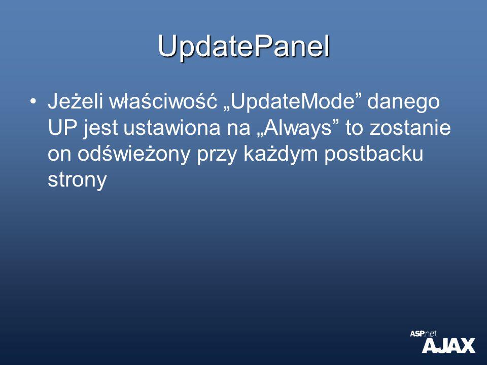UpdatePanel Jeśli UpdateMode==Conditional, to odświeżenie nastąpi gdy: –zostanie wywołany wyzwalacz dla danego UP –wywołamy metodę UP.