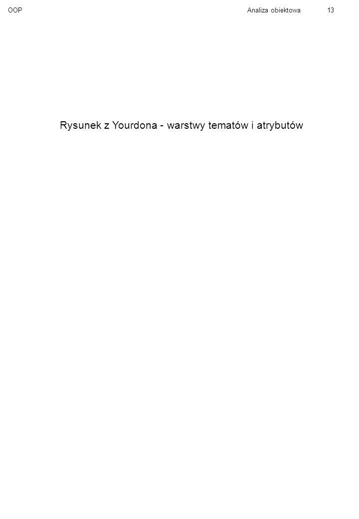 OOPAnaliza obiektowa13 Rysunek z Yourdona - warstwy tematów i atrybutów