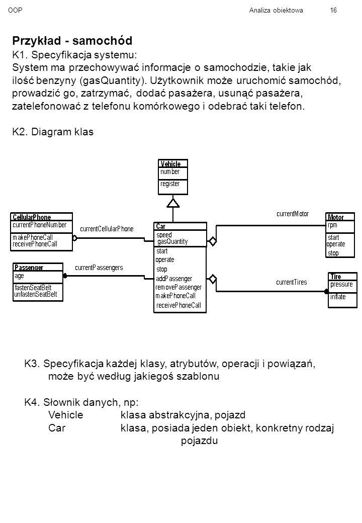 OOPAnaliza obiektowa16 Przykład - samochód K1.