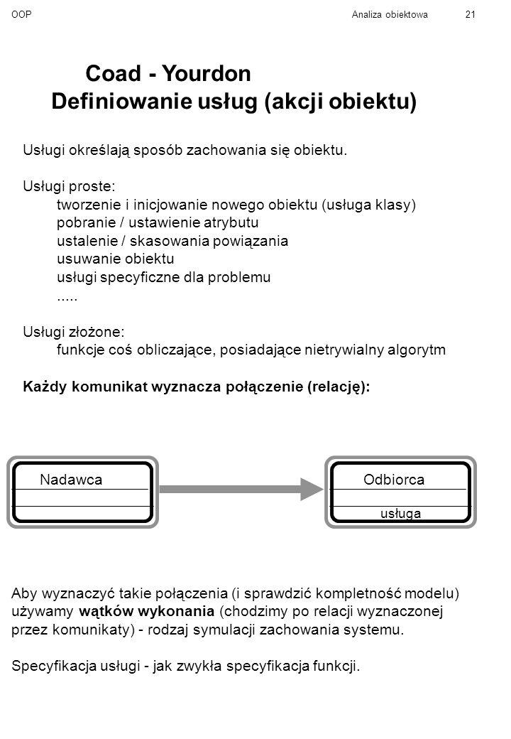 OOPAnaliza obiektowa21 Coad - Yourdon Definiowanie usług (akcji obiektu) Usługi określają sposób zachowania się obiektu.