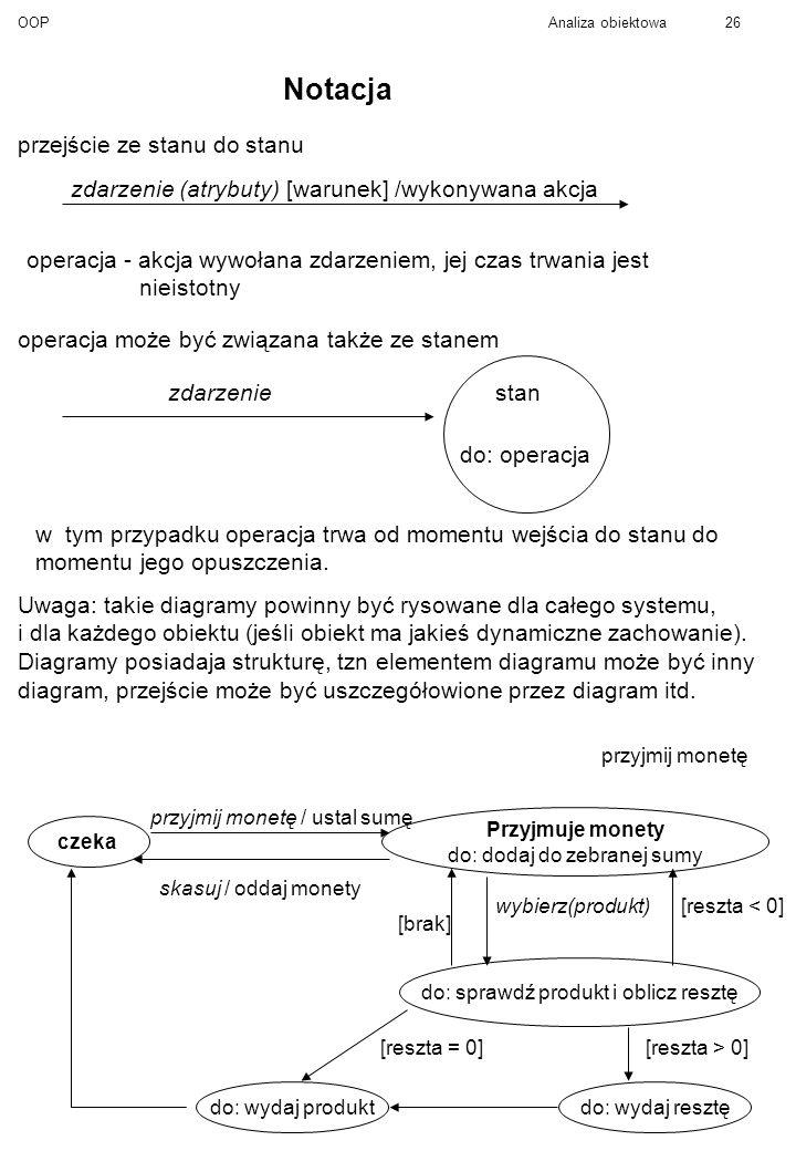 OOPAnaliza obiektowa26 Notacja przejście ze stanu do stanu zdarzenie (atrybuty) [warunek] /wykonywana akcja operacja może być związana także ze stanem operacja - akcja wywołana zdarzeniem, jej czas trwania jest nieistotny zdarzeniestan do: operacja w tym przypadku operacja trwa od momentu wejścia do stanu do momentu jego opuszczenia.