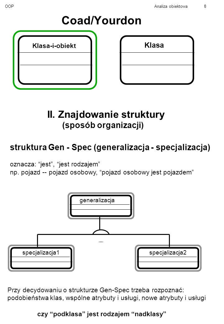 OOPAnaliza obiektowa9 Struktura gen - spec musi odzwierciedlać generalizację - spec.