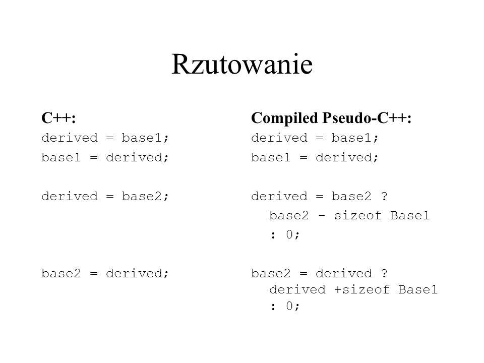 Rzutowanie C++: derived = base1; base1 = derived; derived = base2; base2 = derived; Compiled Pseudo-C++: derived = base1; base1 = derived; derived = b