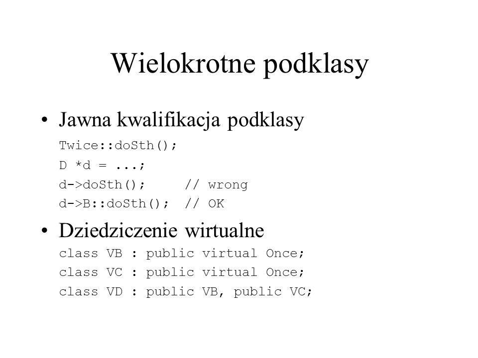 Wielokrotne podklasy Jawna kwalifikacja podklasy Twice::doSth(); D *d =...; d->doSth();// wrong d->B::doSth();// OK Dziedziczenie wirtualne class VB : public virtual Once; class VC : public virtual Once; class VD : public VB, public VC;