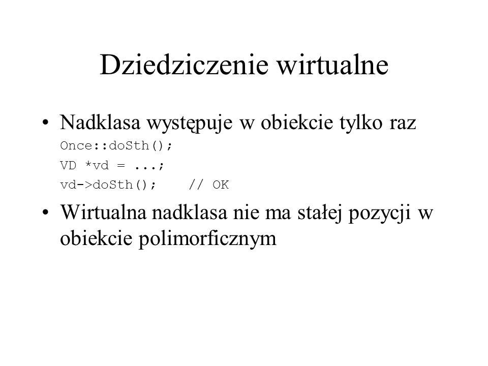 Nadklasa występuje w obiekcie tylko raz Once::doSth(); VD *vd =...; vd->doSth();// OK Wirtualna nadklasa nie ma stałej pozycji w obiekcie polimorficzn