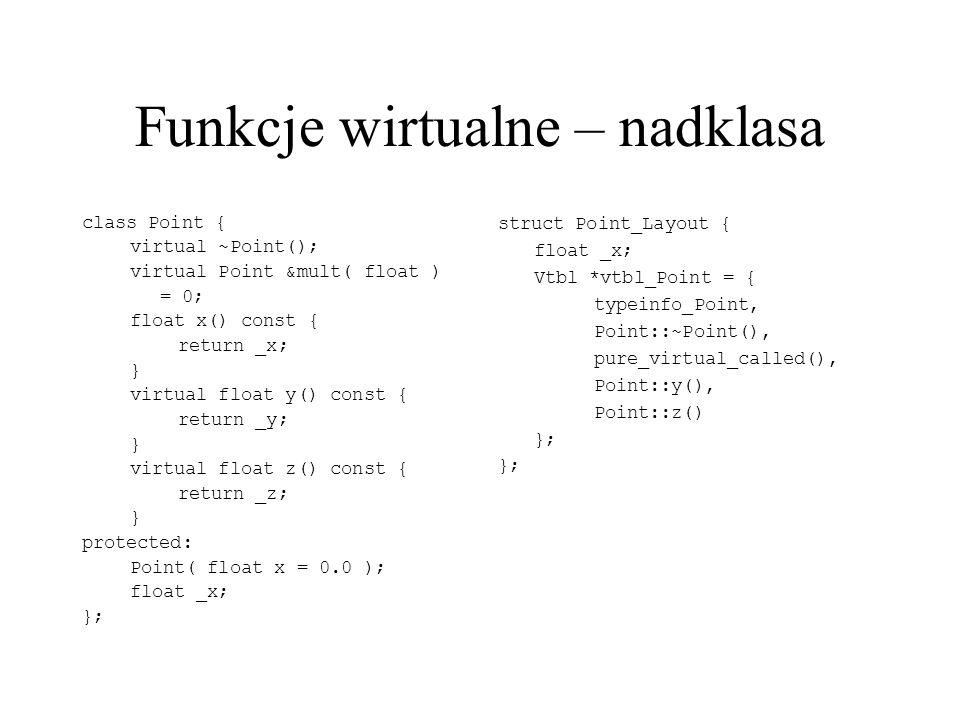 Funkcje wirtualne – I podklasa class Point2d : public Point { Point2d( float x = 0.0, float y = 0.0 ) : Point( x ), _y( y ) {} ~Point2d(); // overridden virtuals Point2d &mult( float ); float y() const { return _y; } protected: float _y; }; struct Point2d_Layout { Point_subobject { float _x; Vtbl *vtbl_Point2d = { typeinfo_Point2d, Point2d::~Point2d(), Point2d::mult(), Point2d::y(), Point::z() }; float _y; };