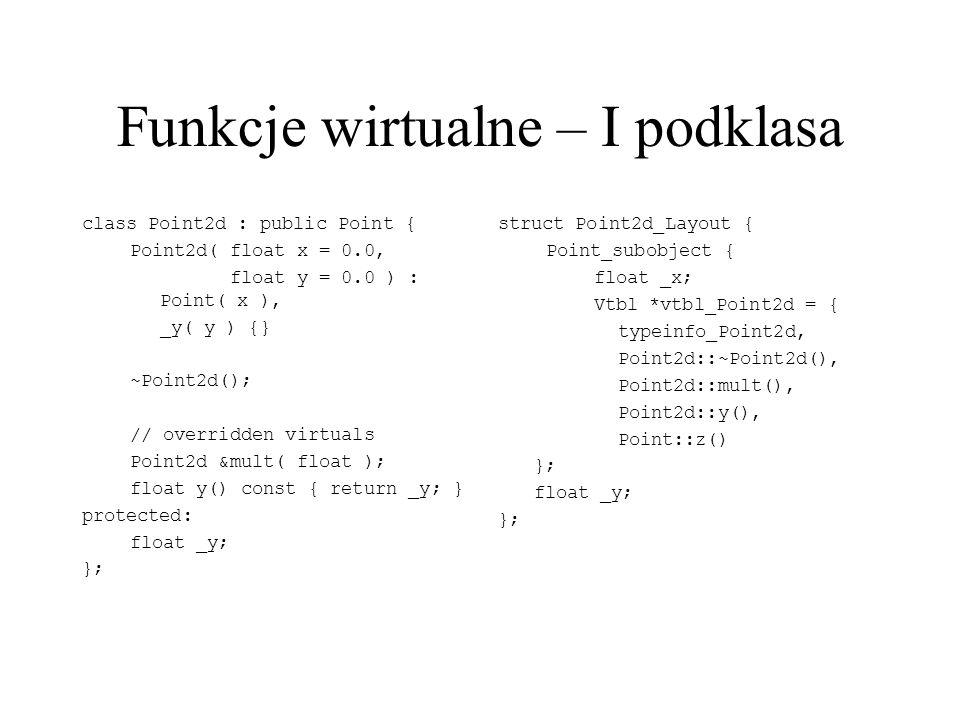 Funkcje wirtualne – II podklasa class Point3d : public Point2d { Point3d( float x = 0.0, float y = 0.0, float z = 0.0 ) : Point2d( x, y ), _z( z ) {} ~Point3d(); // overridden virtuals Point3d &mult( float ); float z() const { return _z; } // additional virtuals virtual float sum() const; protected: float _z; }; struct Point3d_Layout { Point2d_subobject { Point_subobject { float _x; Vtbl *vtbl_Point3d; float _y; }; float _z; }; Point3d_Layout::vtbl_Point3d = { typeinfo_Point3d, Point3d::~Point3d(), Point3d::mult(), Point2d::y(), Point3d::z(), Point3d::sum() };