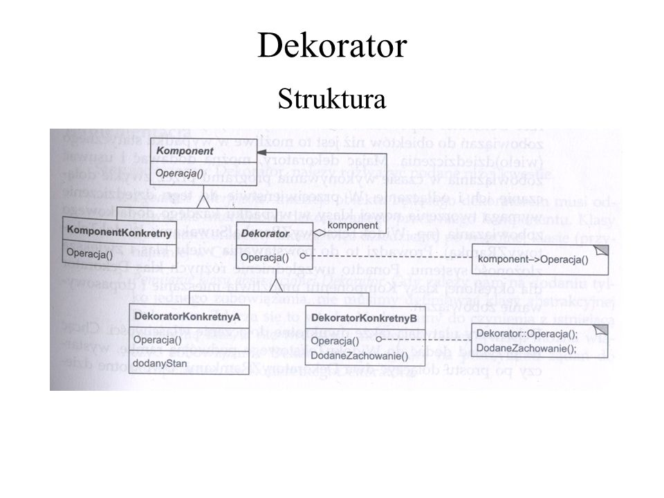 Dekorator Struktura