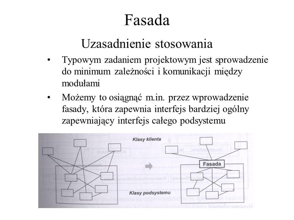Fasada Uzasadnienie stosowania Typowym zadaniem projektowym jest sprowadzenie do minimum zależności i komunikacji między modułami Możemy to osiągnąć m