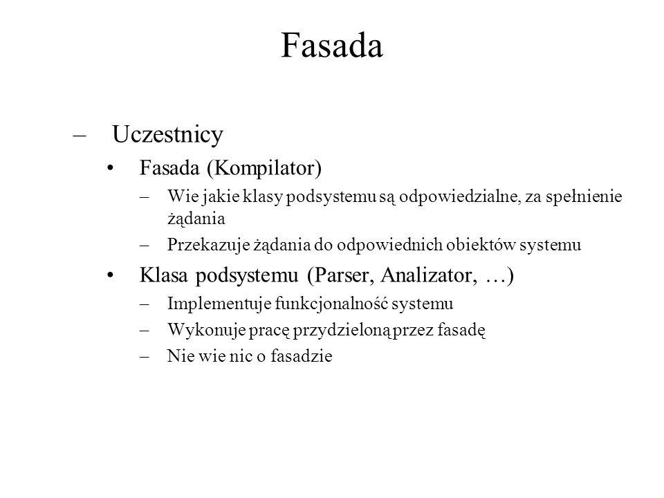 Fasada –Uczestnicy Fasada (Kompilator) –Wie jakie klasy podsystemu są odpowiedzialne, za spełnienie żądania –Przekazuje żądania do odpowiednich obiekt