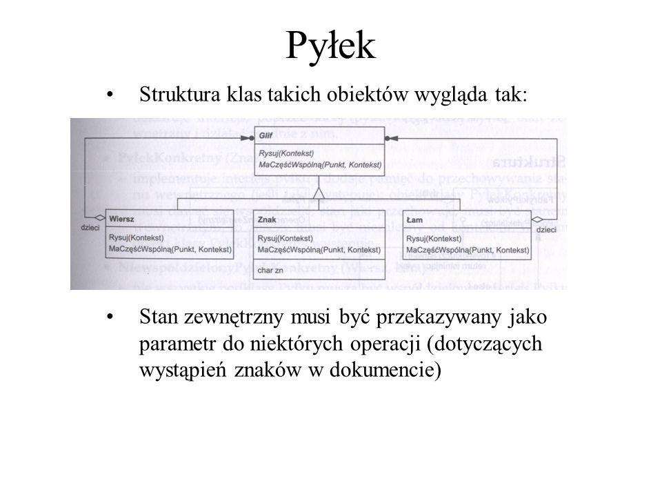 Pyłek Struktura klas takich obiektów wygląda tak: Stan zewnętrzny musi być przekazywany jako parametr do niektórych operacji (dotyczących wystąpień zn