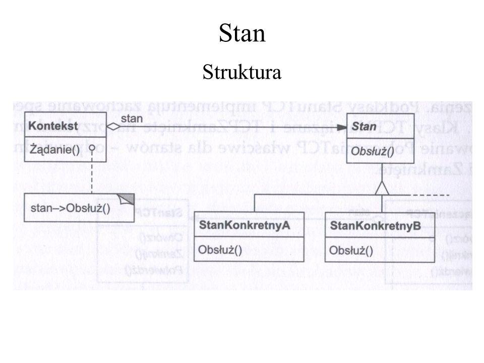 Stan Struktura