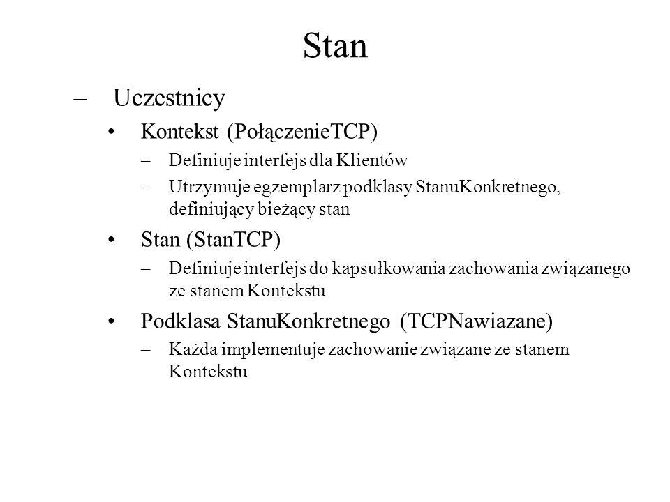 Stan –Uczestnicy Kontekst (PołączenieTCP) –Definiuje interfejs dla Klientów –Utrzymuje egzemplarz podklasy StanuKonkretnego, definiujący bieżący stan