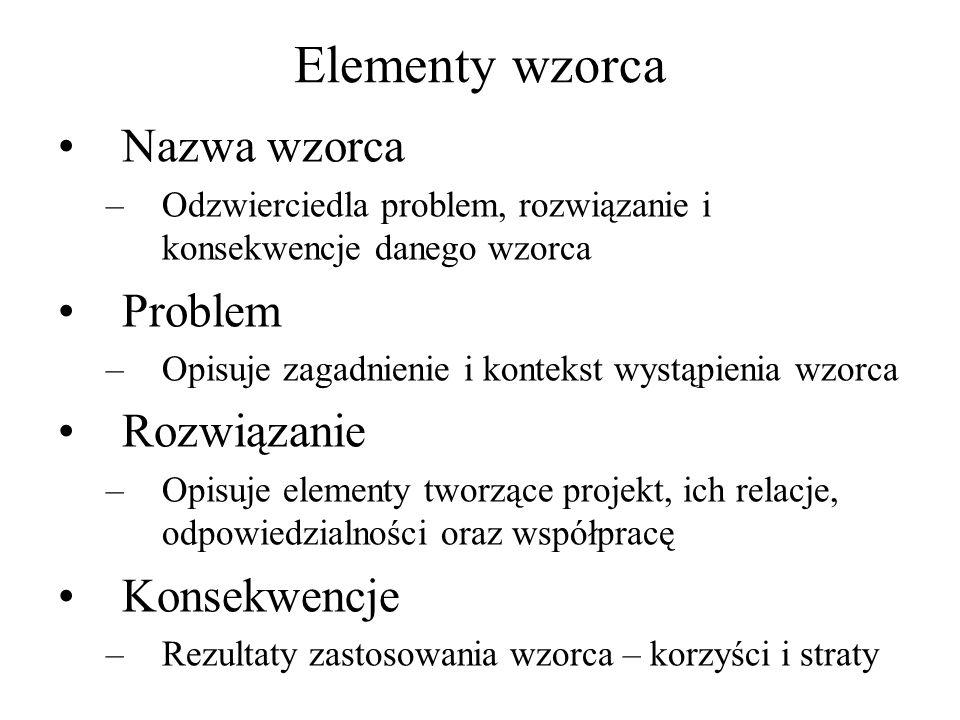 Elementy wzorca Nazwa wzorca –Odzwierciedla problem, rozwiązanie i konsekwencje danego wzorca Problem –Opisuje zagadnienie i kontekst wystąpienia wzor