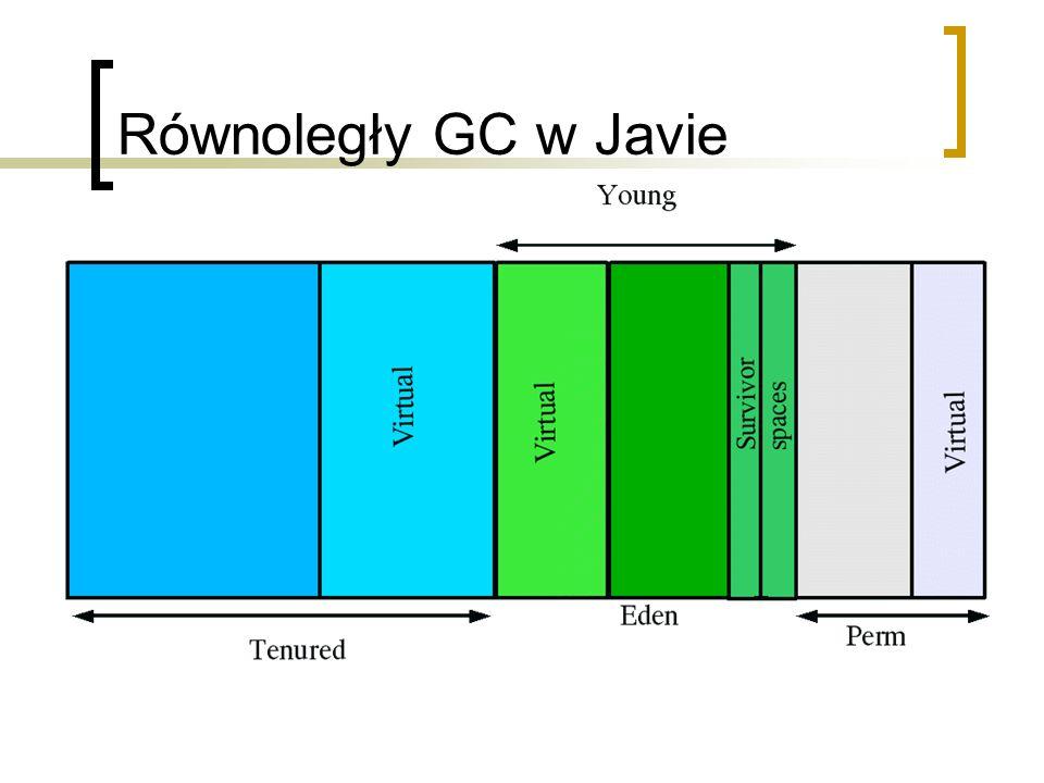 Równoległy GC w Javie