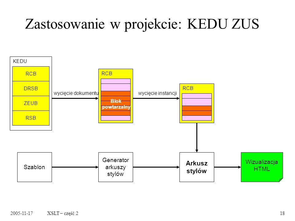 2005-11-17XSLT – część 218 Zastosowanie w projekcie: KEDU ZUS KEDU RCB DRSB ZEUB RSB RCB Blok powtarzalny wycięcie dokumentuwycięcie instancji RCB Arkusz stylów Generator arkuszy stylów Szablon Wizualizacja HTML