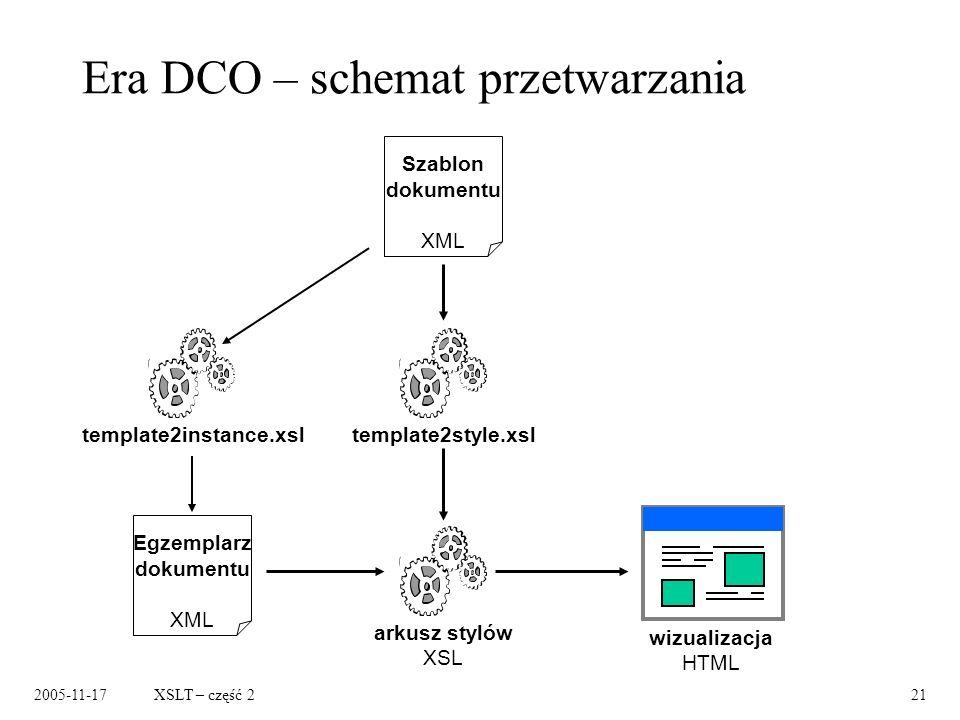 2005-11-17XSLT – część 221 Era DCO – schemat przetwarzania Szablon dokumentu XML template2style.xsl Egzemplarz dokumentu XML arkusz stylów XSL wizualizacja HTML template2instance.xsl