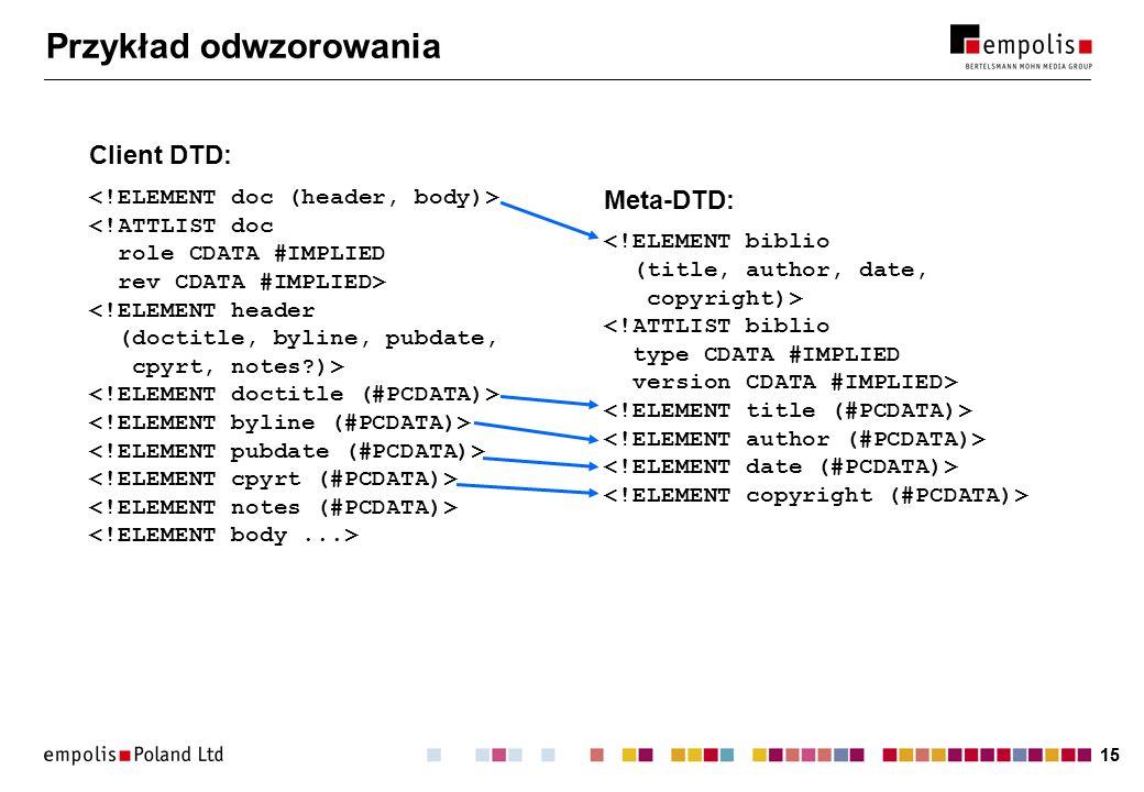 15 Przykład odwzorowania Client DTD: Meta-DTD: