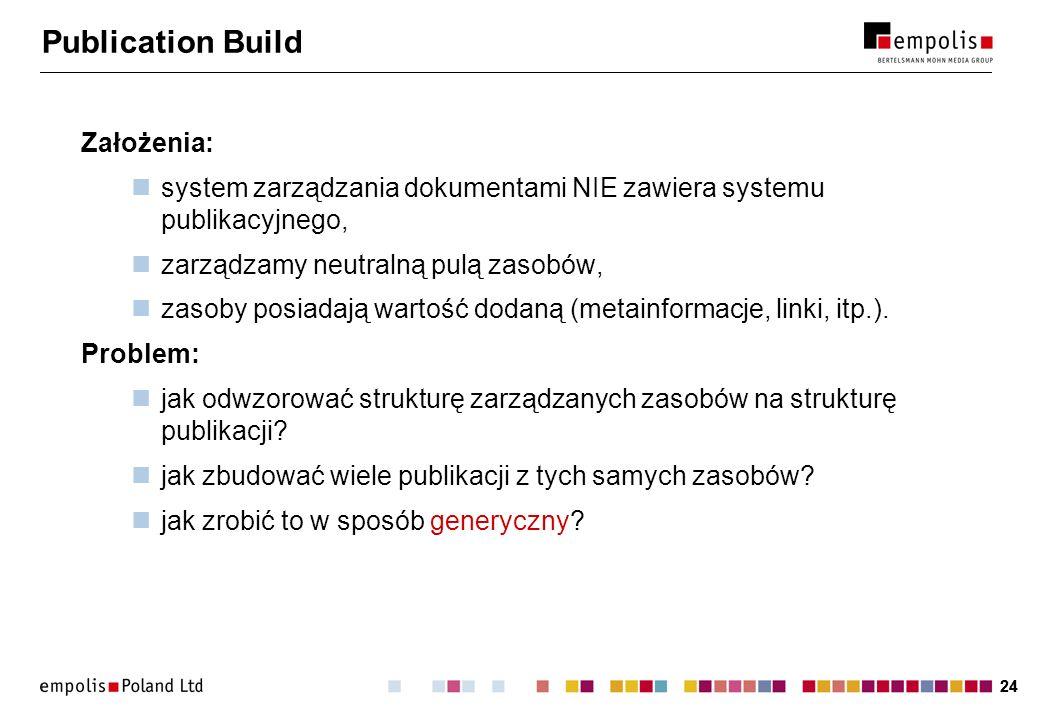 24 Publication Build Założenia: system zarządzania dokumentami NIE zawiera systemu publikacyjnego, zarządzamy neutralną pulą zasobów, zasoby posiadają wartość dodaną (metainformacje, linki, itp.).