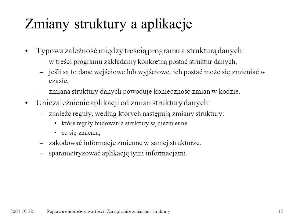 2004-10-28Poprawne modele zawartości. Zarządzanie zmianami struktury.12 Zmiany struktury a aplikacje Typowa zależność między treścią programu a strukt