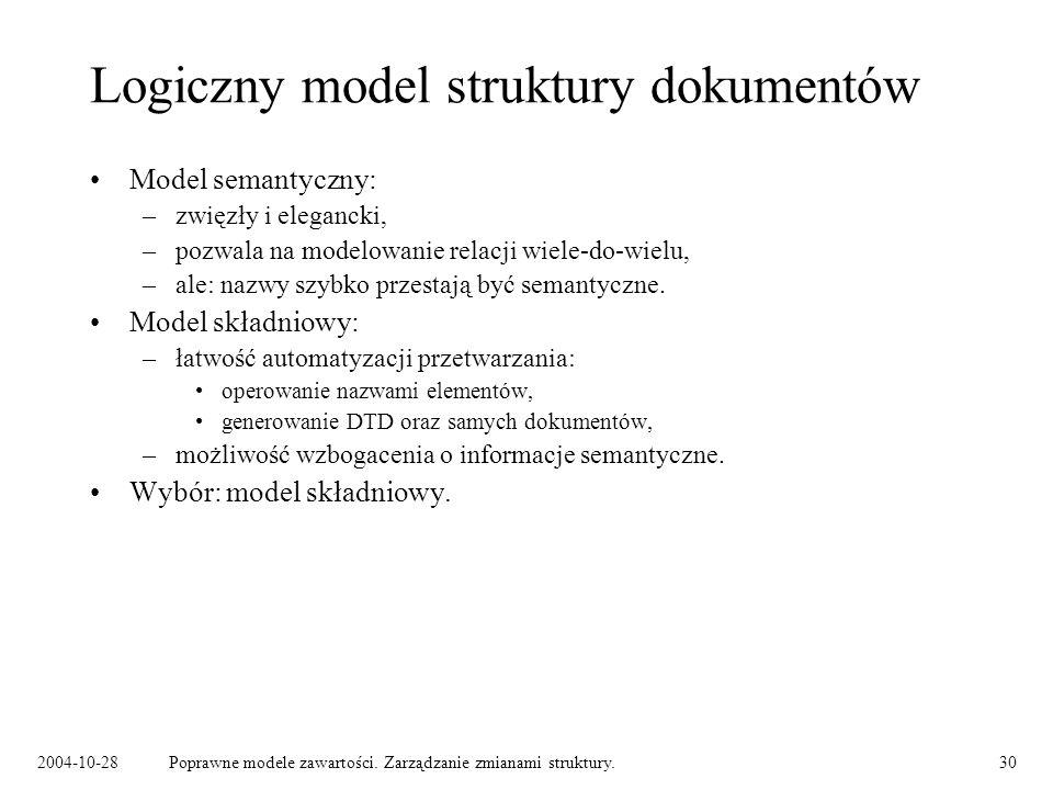 2004-10-28Poprawne modele zawartości. Zarządzanie zmianami struktury.30 Logiczny model struktury dokumentów Model semantyczny: –zwięzły i elegancki, –