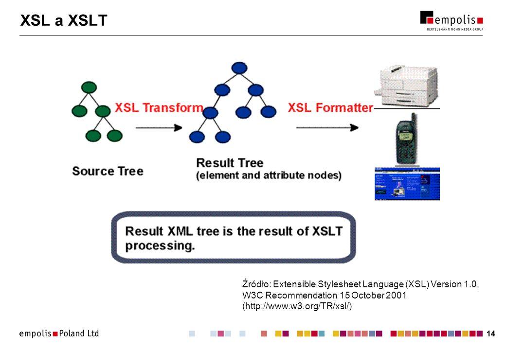 14 XSL a XSLT Źródło: Extensible Stylesheet Language (XSL) Version 1.0, W3C Recommendation 15 October 2001 (http://www.w3.org/TR/xsl/)