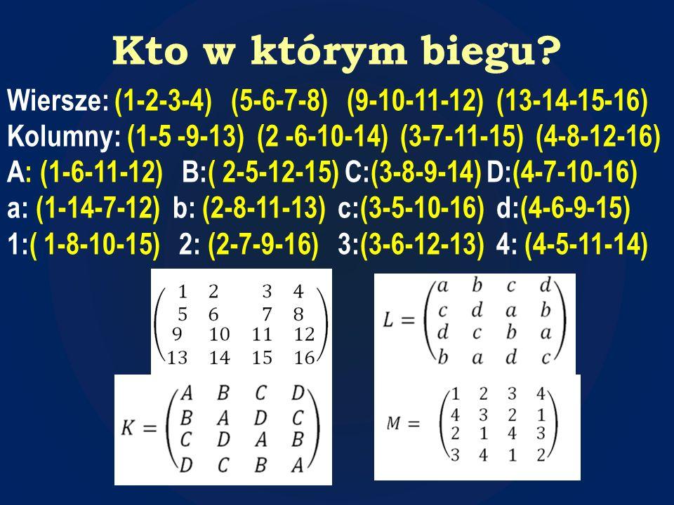 Kto w którym biegu? Wiersze: (1-2-3-4) (5-6-7-8) (9-10-11-12) (13-14-15-16) Kolumny: (1-5 -9-13) (2 -6-10-14) (3-7-11-15) (4-8-12-16) A: (1-6-11-12) B