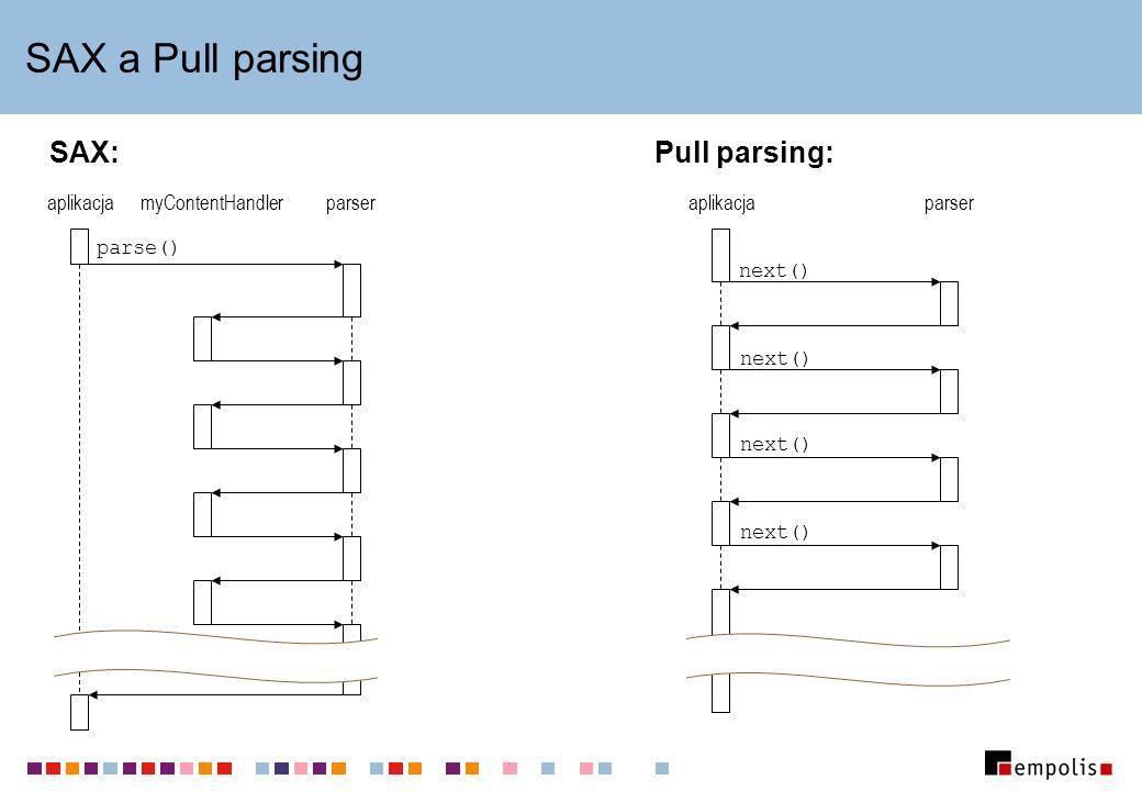 SAX a Pull parsing aplikacjaparsermyContentHandler parse() SAX: aplikacjaparser next() Pull parsing: