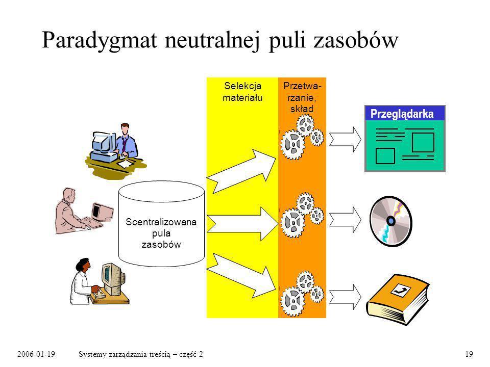 2006-01-19Systemy zarządzania treścią – część 219 Paradygmat neutralnej puli zasobów Przetwa- rzanie, skład Selekcja materiału Scentralizowana pula zasobów Przeglądarka