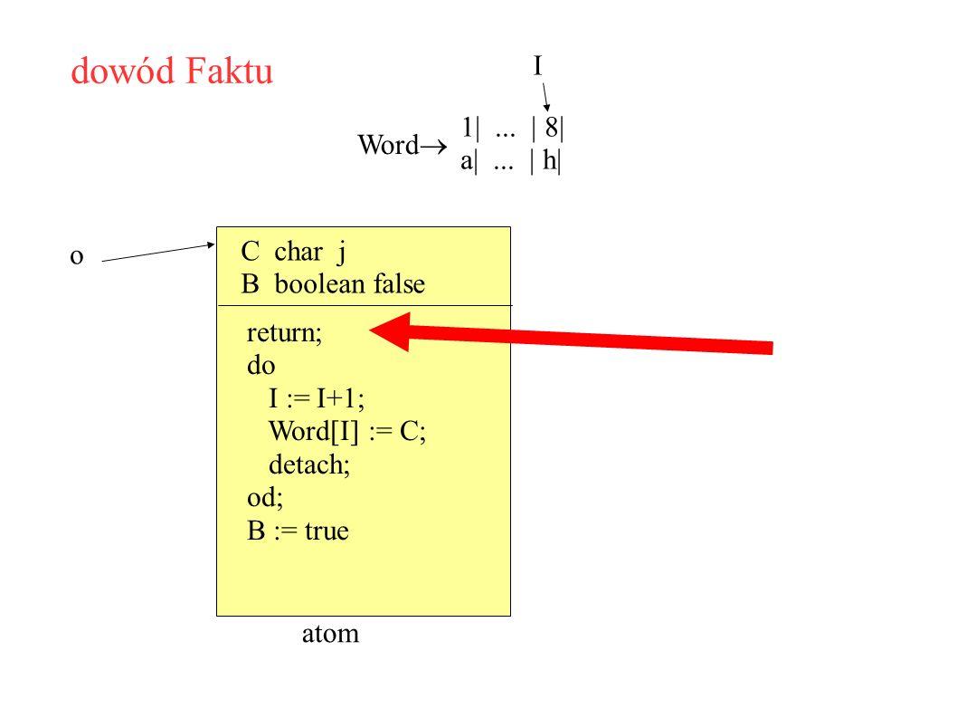 dowód Faktu Word 1|... | 8| a|... | h| I C char j B boolean false o atom return; do I := I+1; Word[I] := C; detach; od; B := true