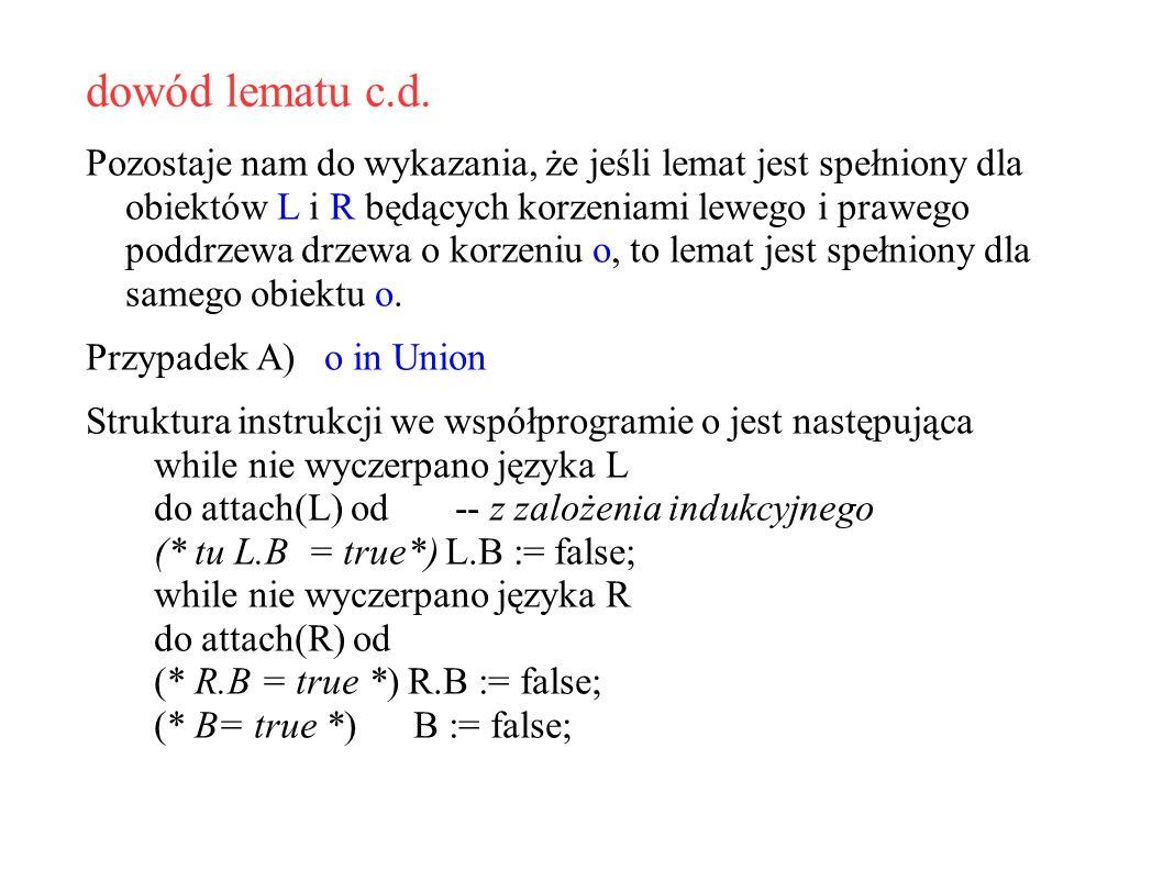 dowód lematu c.d. Pozostaje nam do wykazania, że jeśli lemat jest spełniony dla obiektów L i R będących korzeniami lewego i prawego poddrzewa drzewa o