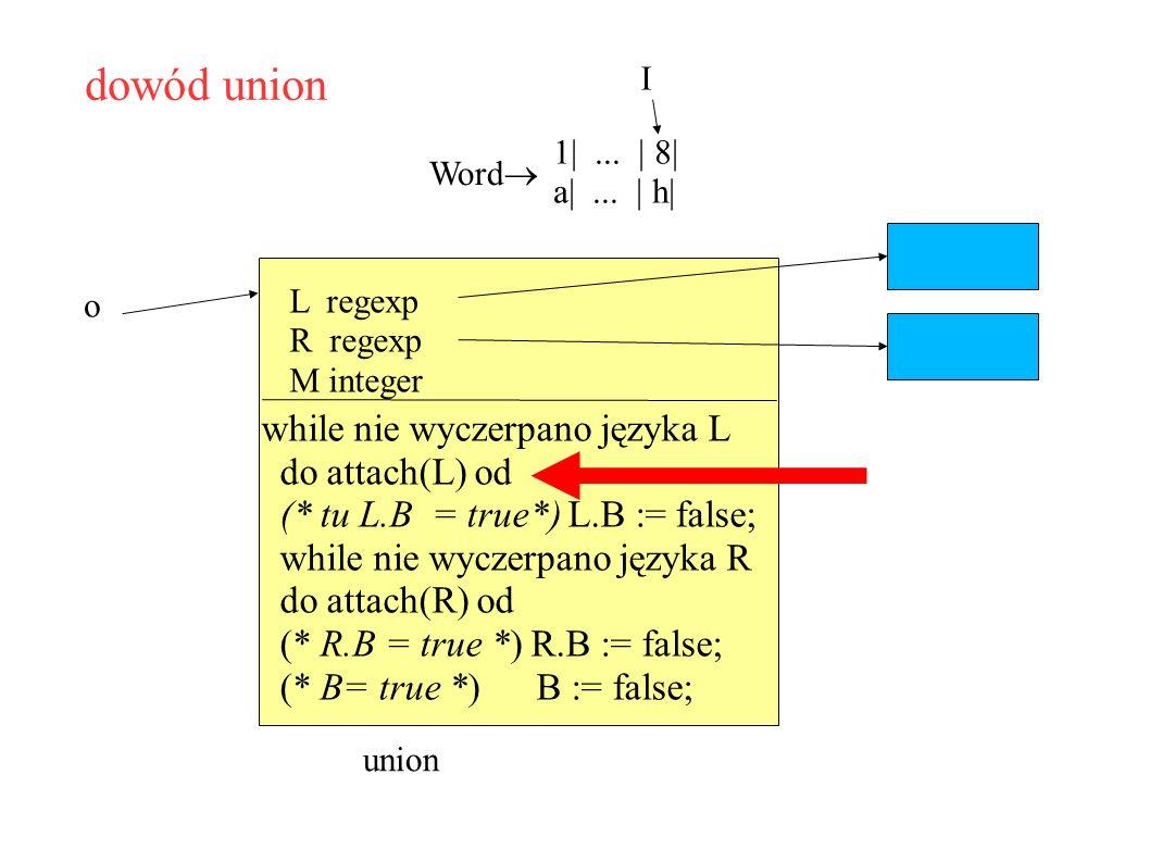 dowód union Word 1|... | 8| a|... | h| I L regexp R regexp M integer o union while nie wyczerpano języka L do attach(L) od (* tu L.B = true*) L.B := f